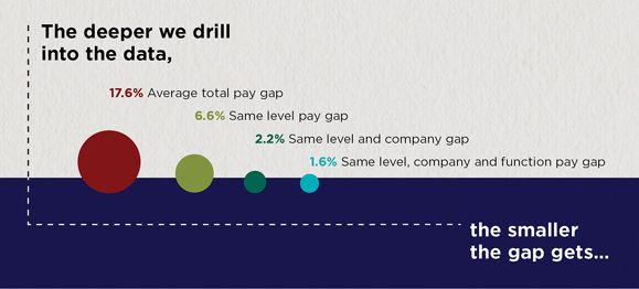 gender-pay_chart_1