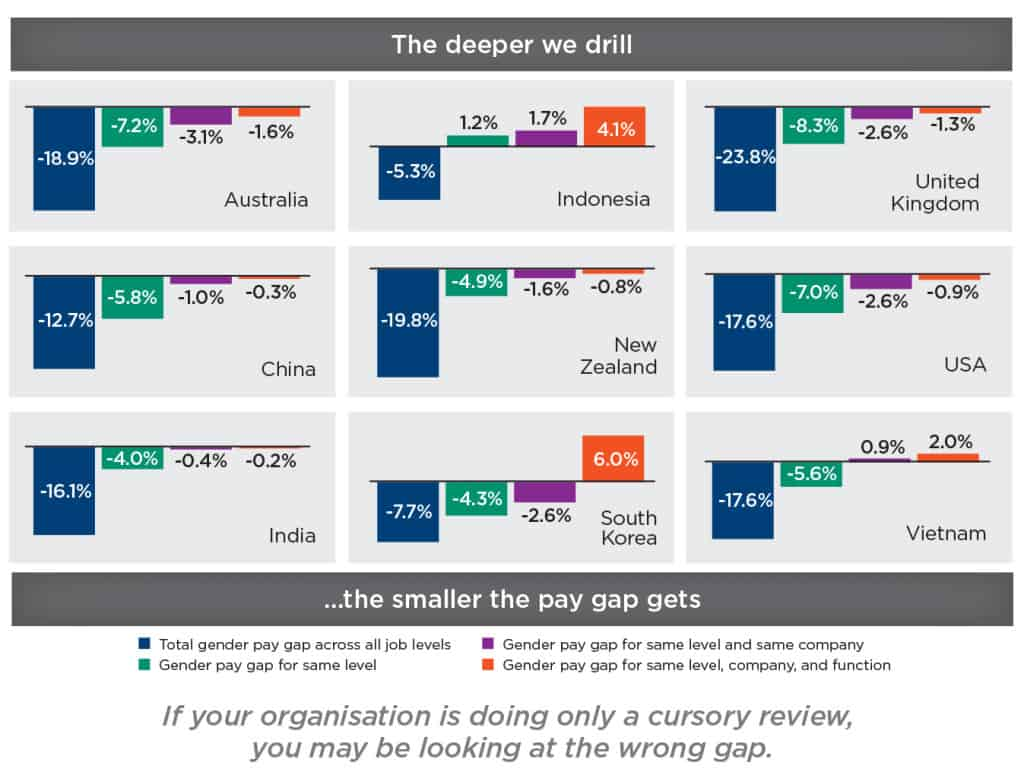 gender-pay-gaps-2